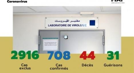 كورونا.. وزارة الصحة تعلن تسجيل 17 حالة إصابة جديدة