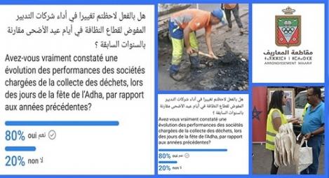 استطلاع: 80 بالمائة من متابعي ''صفحة مقاطعة المعاريف'' سجلوا ارتياحهم لتحسن خدمة النظافة