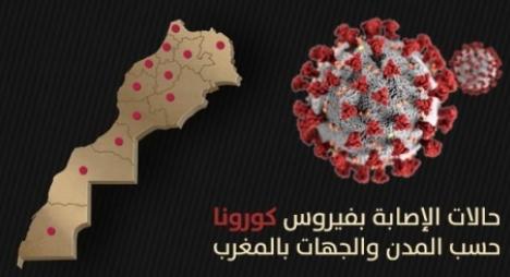 """التوزيع الجغرافي..4 جهات بالمملكة تستحوذ على معظم الإصابات الجديدة بـ""""كورونا"""""""