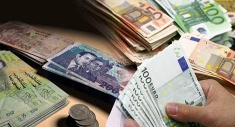 ارتفاع احتياطات المغرب إلى أزيد من 290 مليار درهم
