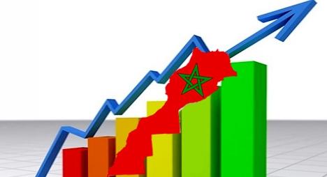 أخبار سارة لبنكيران... المغرب يتقدم ب14 درجة ضمن مؤشر الحرية الاقتصادية برسم سنة 2015