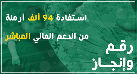 رقم وإنجاز..استفادة 94 ألف أرملة من الدعم المالي المباشر