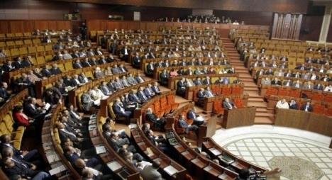 في قراءة ثانية..مجلس النواب يصادق على مشروع القانون الأساسي لبنك المغرب