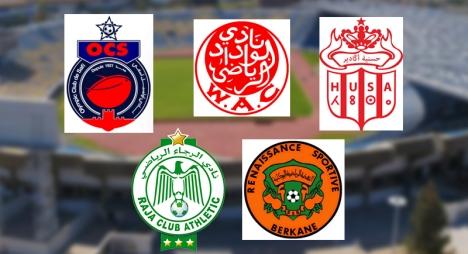 الأندية المغربية تبصم على حضور قوي  خلال المسابقات العربية والإفريقية