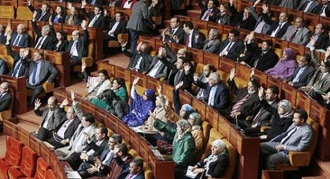 مجلسالمستشارين يصادق بالأغلبية على مشروع مالية 2020