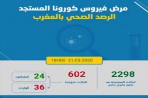"""""""كورونا"""".. تسجيل 68 حالة جديدة بالمغرب..."""